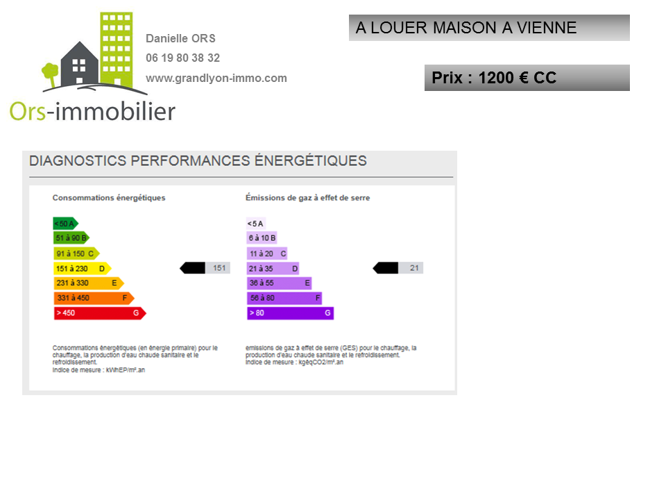 LOCATION ORS IMMOBILIER VIENNE.PNG